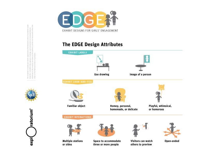 EDGE_GuideToDesignAttributes_v16-9